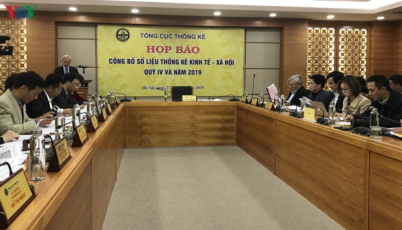 GDP Việt Nam năm 2019 đạt 7,02%, vượt mục tiêu Quốc hội đề ra