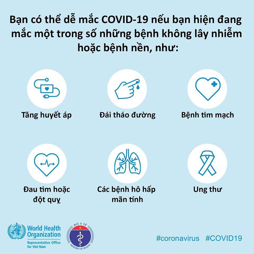 Hút thuốc lá có thể làm tăng nguy cơ mắc Covid-19