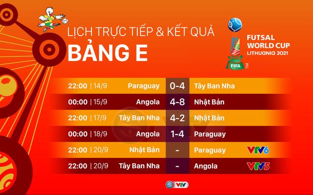 Kết quả lịch thi đấu và BXH bảng E, F FIFA Futsal World Cup Lithuania 2021™: Tây Ban Nha, Iran và Argentina giành vé vào vòng trong